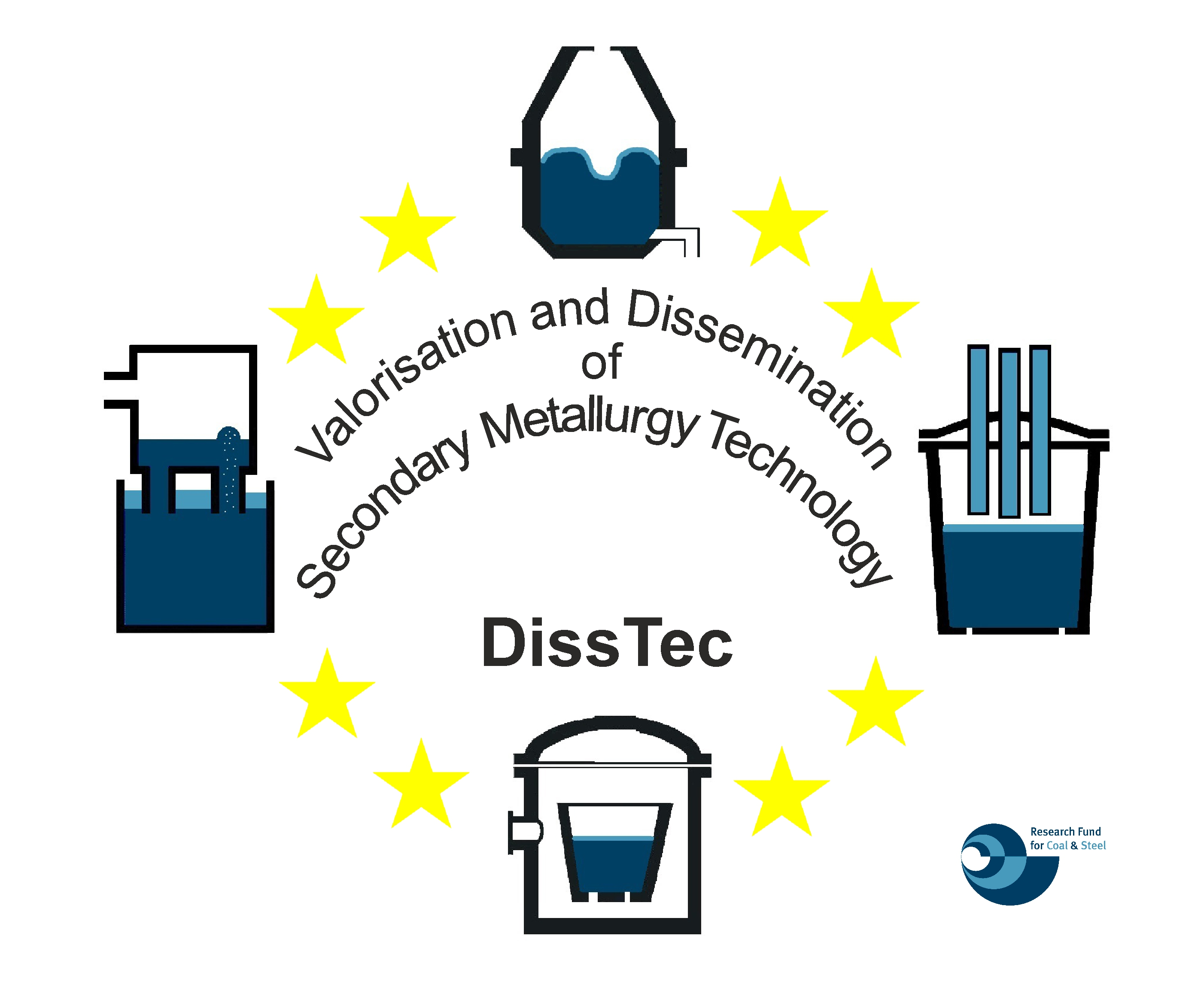 Logo of DissTec project