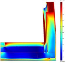 FEM-Simulation Hochofen Gestellverschleiß Modell