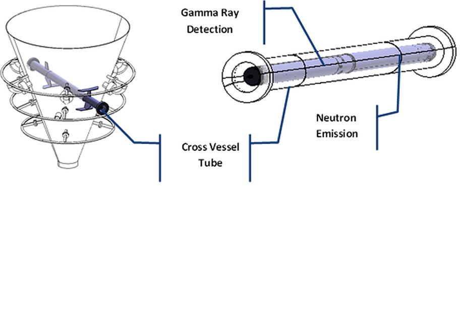 Konzept einer Neutronensonde im Silo der Kohleeinblasanlage
