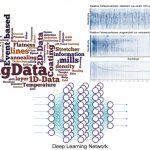 Big Data und Data Analytics
