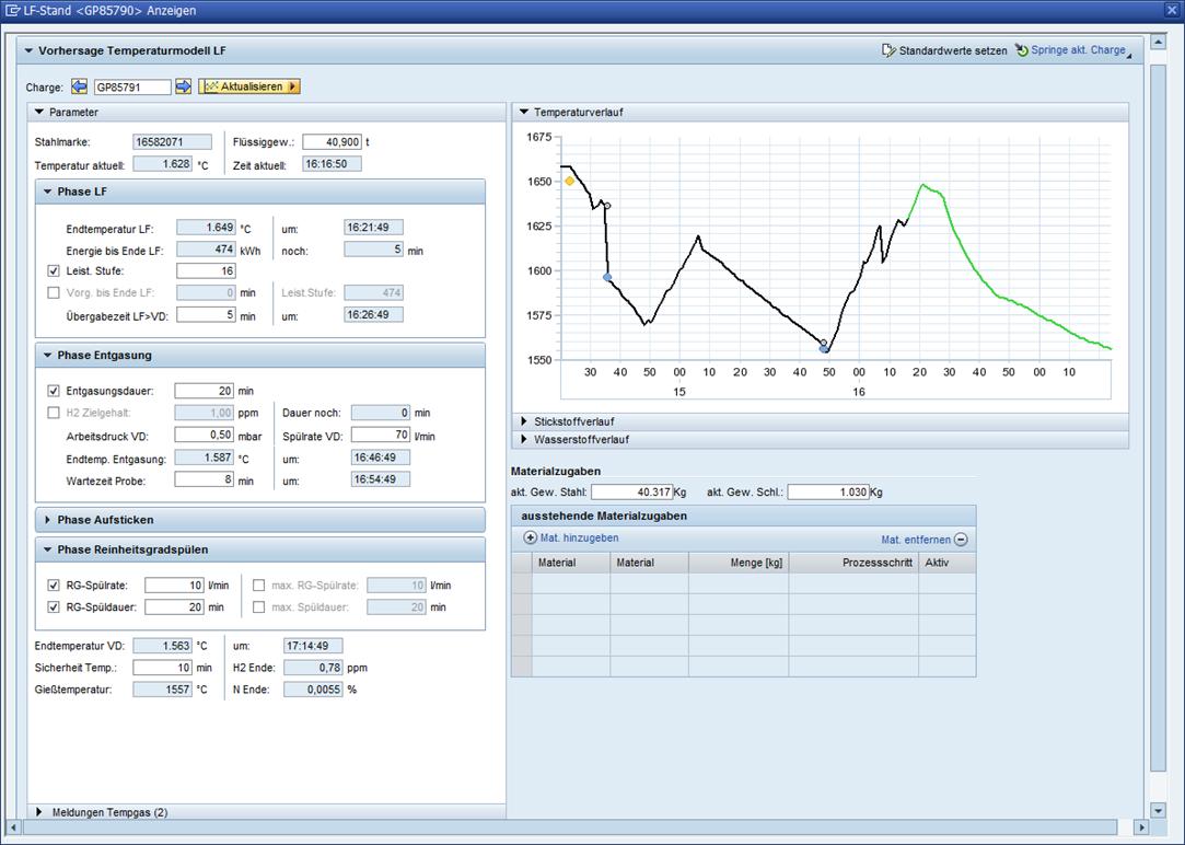 Visualisierung im Leitstand mit aktuell beobachtetem und vorausberechnetem Temperaturverlauf