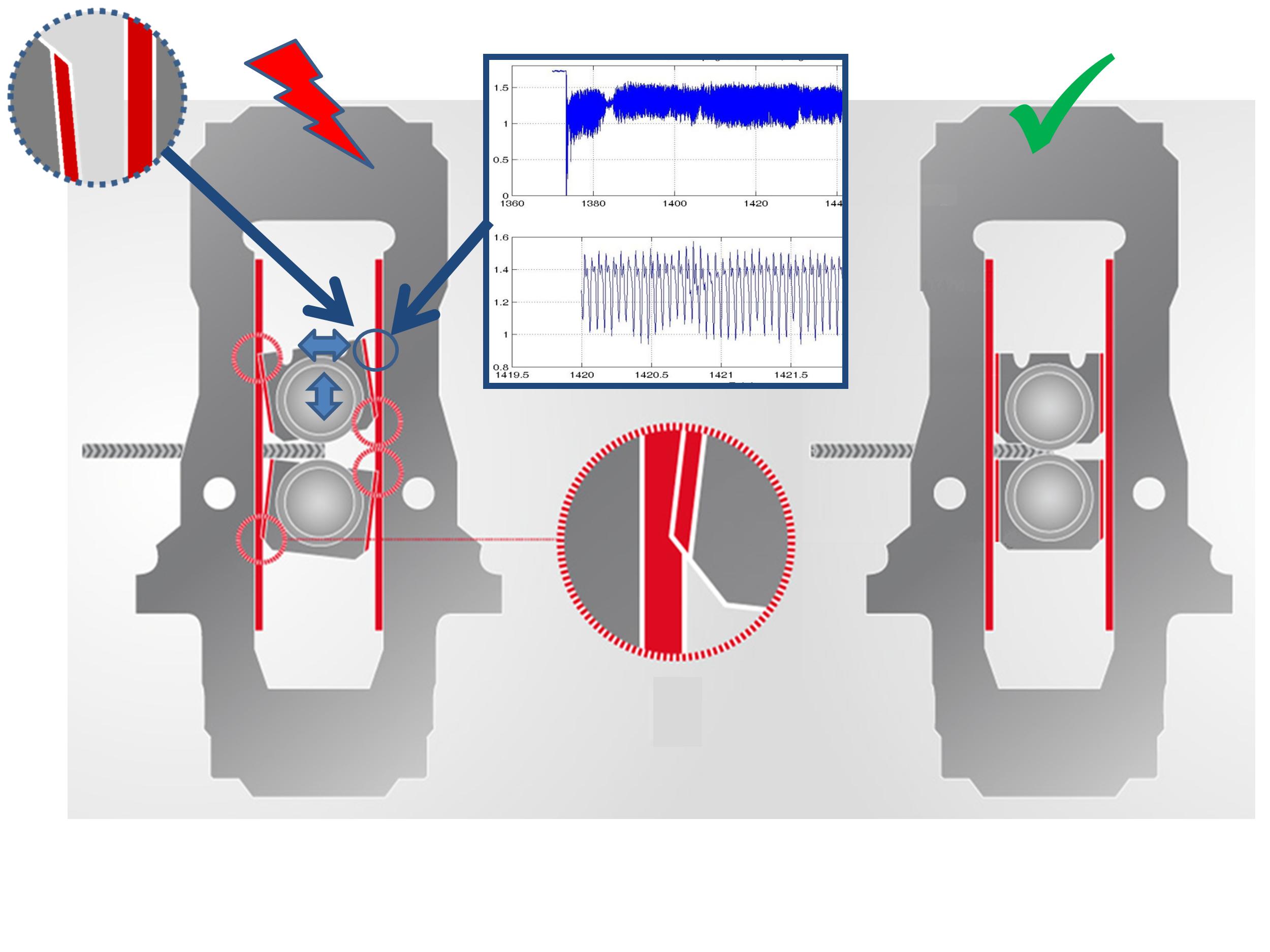 Darstellung der Situation bei einem großen Spalt zwischen Einbaustück und Walzgerüst sowie eines kleiner Spalts zwischen Einbaustück und Walzgerüst.