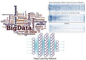 Big Data and Big Data Analytics