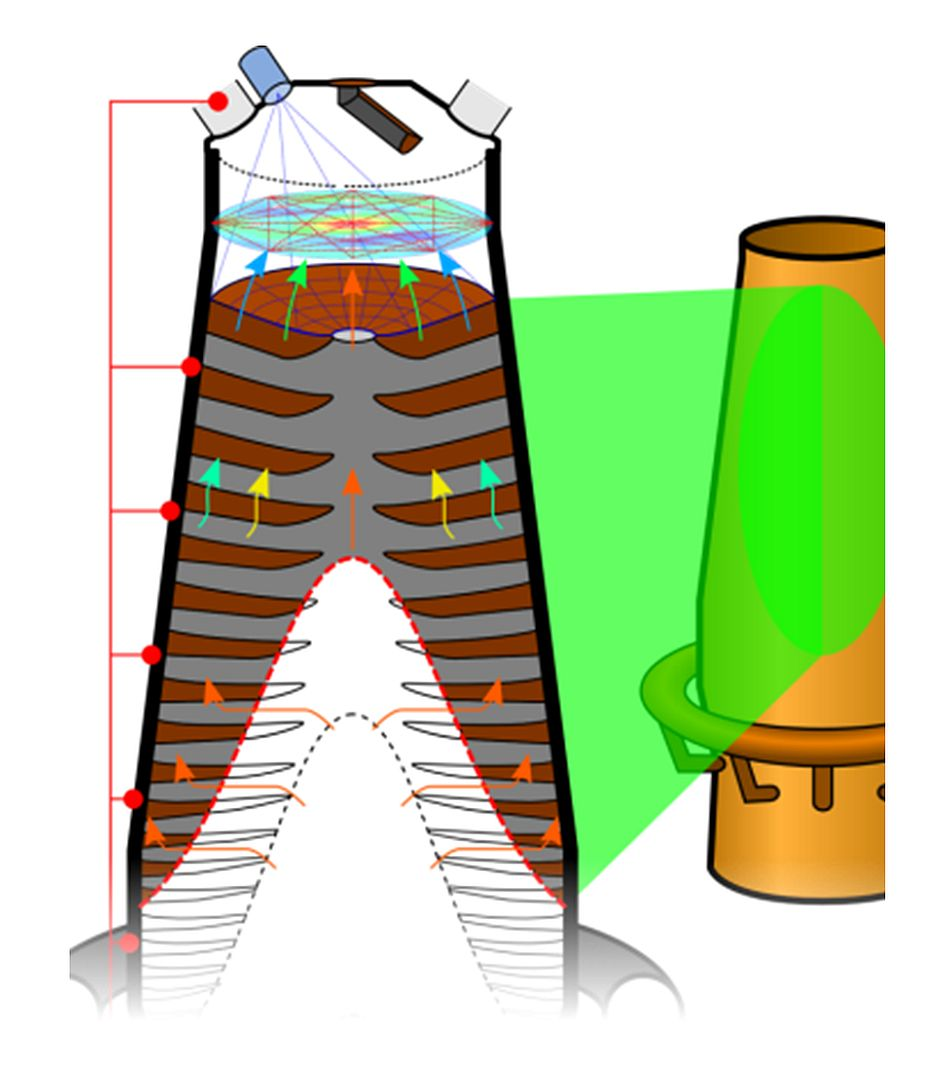 Model of a virtual blast furnace shaft