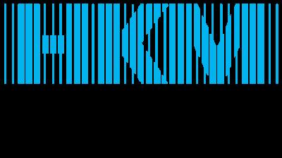 Hüttenwerke Krupp Mannesmann GmbH