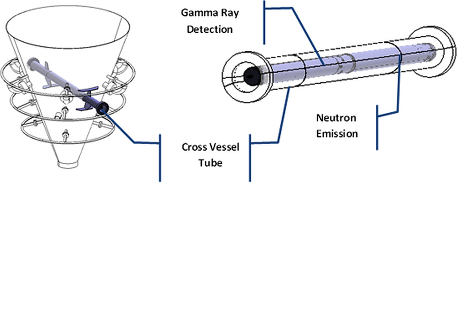 Concept of a neutron probe in the silo of the coal injection plant